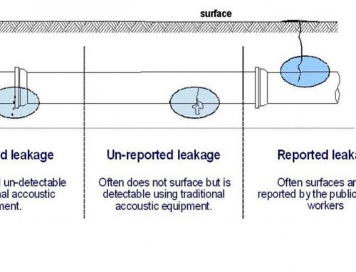 Pressure and Leakage Workshop outputs
