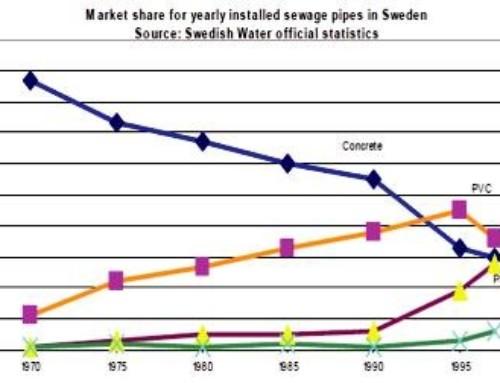 Rețele de conducte pentru canalizare – Studiu tehnico economic, partea a III-a